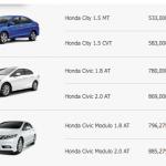 Bảng giá ô tô Honda kể từ tháng 7/2016: Sự ổn định hiếm có